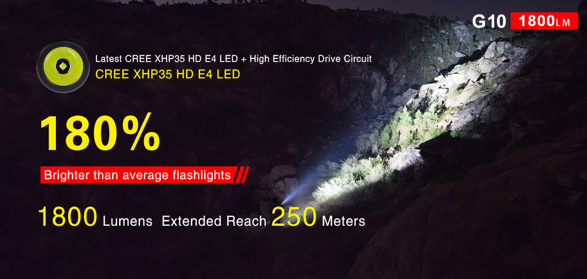 Best LED Flashlight Klarus G10