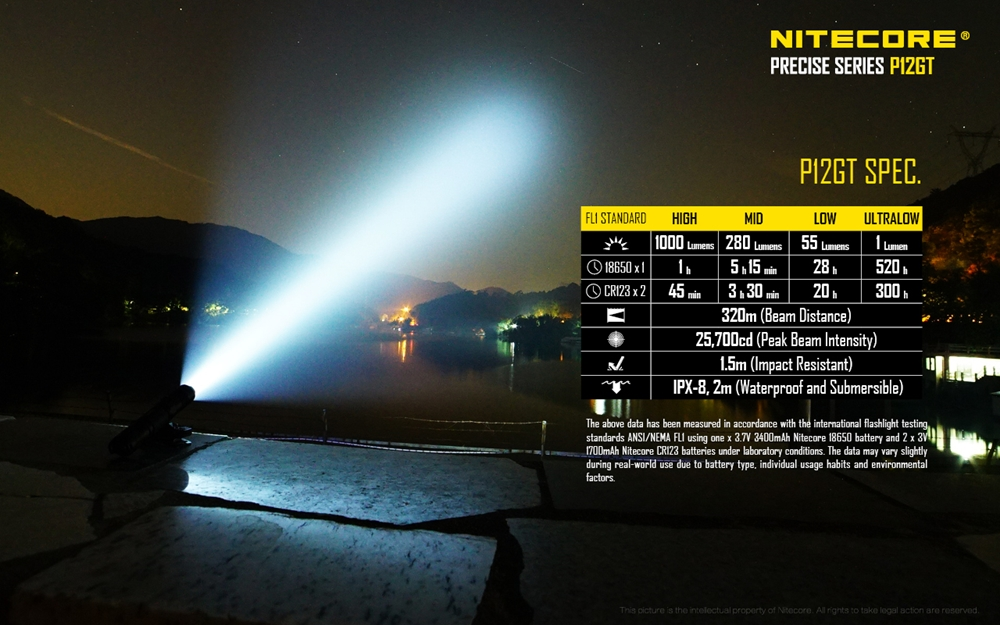 nitecore nitecore p12gt 1000 lumens fz ncp12gt. Black Bedroom Furniture Sets. Home Design Ideas